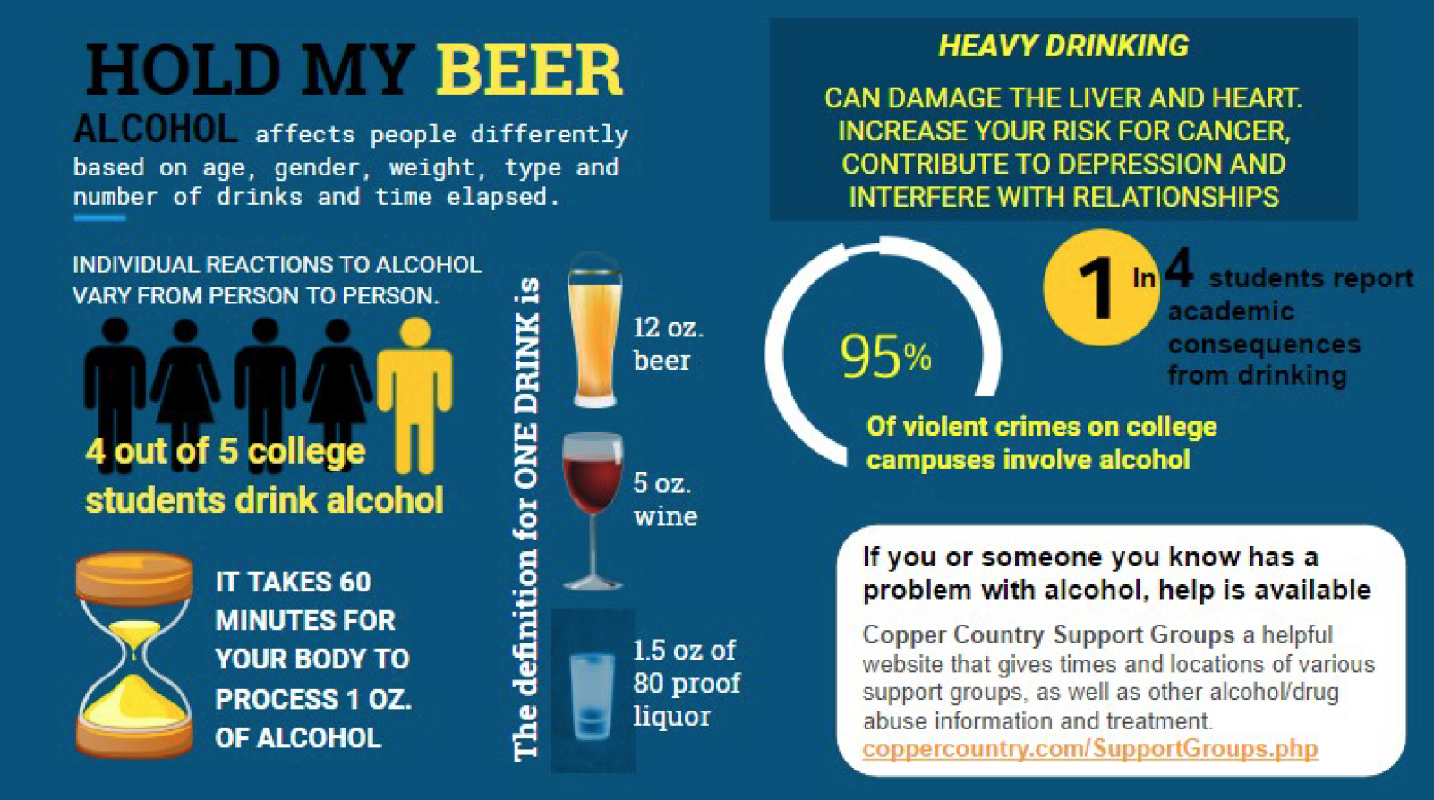 Alcohol Awareness Month Event Hold My Beer Finlandia